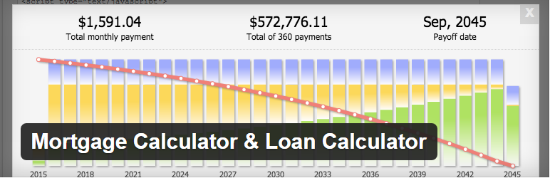 mortgage calculator & loan calculator