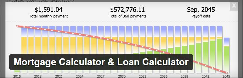 mortgage calculator & loan calculator